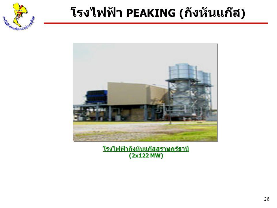 28 โรงไฟฟ้ากังหันแก๊สสุราษฎร์ธานี (2x122 MW) โรงไฟฟ้า PEAKING ( กังหันแก๊ส )