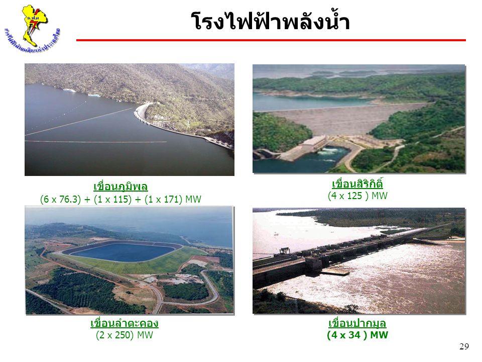 29 เขื่อนภูมิพล (6 x 76.3) + (1 x 115) + (1 x 171) MW เขื่อนสิริกิติ์ (4 x 125 ) MW เขื่อนลำตะคอง (2 x 250) MW เขื่อนปากมูล (4 x 34 ) MW โรงไฟฟ้าพลังน