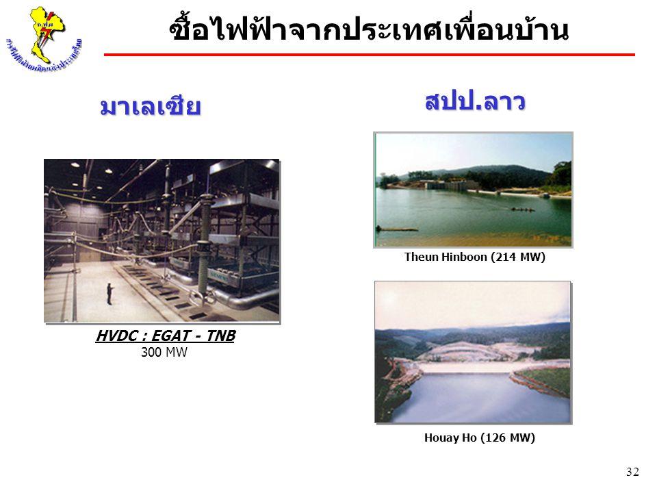 32 Theun Hinboon (214 MW) Houay Ho (126 MW) HVDC : EGAT - TNB 300 MW สปป.ลาว มาเลเซีย ซื้อไฟฟ้าจากประเทศเพื่อนบ้าน