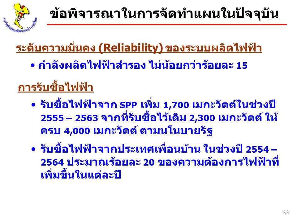 33 ระดับความมั่นคง (Reliability) ของระบบผลิตไฟฟ้า ข้อพิจารณาในการจัดทำแผนในปัจจุบัน กำลังผลิตไฟฟ้าสำรอง ไม่น้อยกว่าร้อยละ 15 การรับซื้อไฟฟ้า รับซื้อไฟ
