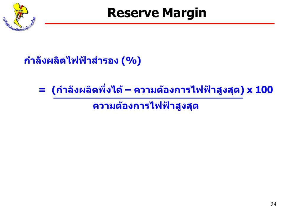 34 กำลังผลิตไฟฟ้าสำรอง (%) = (กำลังผลิตพึ่งได้ – ความต้องการไฟฟ้าสูงสุด) x 100 ความต้องการไฟฟ้าสูงสุด Reserve Margin