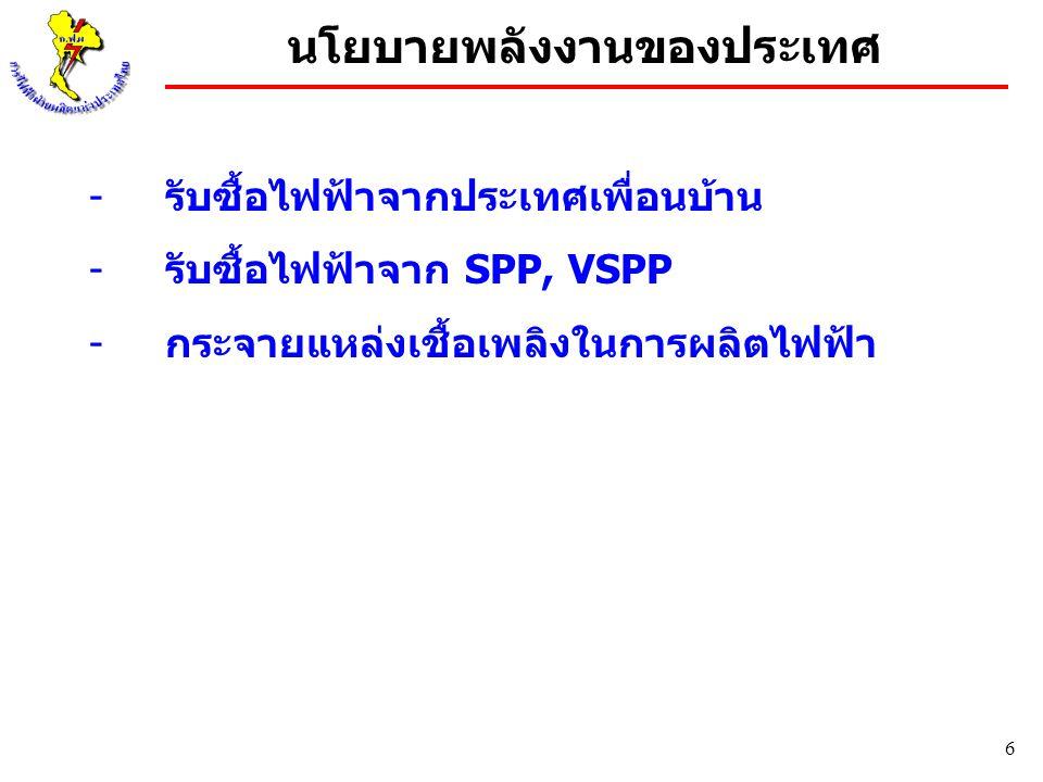 6 นโยบายพลังงานของประเทศ -รับซื้อไฟฟ้าจากประเทศเพื่อนบ้าน -รับซื้อไฟฟ้าจาก SPP, VSPP -กระจายแหล่งเชื้อเพลิงในการผลิตไฟฟ้า