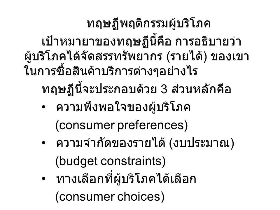 ทฤษฏีพฤติกรรมผู้บริโภค เป้าหมายาของทฤษฏีนี้คือ การอธิบายว่า ผู้บริโภคได้จัดสรรทรัพยากร ( รายได้ ) ของเขา ในการซื้อสินค้าบริการต่างๆอย่างไร ทฤษฏีนี้จะประกอบด้วย 3 ส่วนหลักคือ ความพึงพอใจของผู้บริโภค (consumer preferences) ความจำกัดของรายได้ ( งบประมาณ ) (budget constraints) ทางเลือกที่ผู้บริโภคได้เลือก (consumer choices)