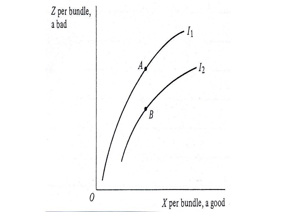 หากแสดงความพึงพอใจของผู้บริโภคใน แนวทางคณิตศาสตร์จะอยู่ในรูปของ อรรถประโยชน์ (utility) อรรถประโยชน์ หมายถึง ตัวเลขที่แสดงถึง ความพึงพอใจของผู้บริโภคที่มีต่อสินค้าบริการ ต่างๆ ฟังก์ชันอรรถประโยชน์ (utility function) คือ สูตรในการกำหนดขนาดของอรรถประโยชน์ ที่ได้จากสินค้าบริการ เช่น U (F,C) = F + 2C utility ต่างจาก IC ตรงที่ utility ใช้ตัวเลข ในการเปรียบเทียบความพึงพอใจ ขณะที่ IC เป็นเพียงการลำดับความพึงพอใจด้วยเส้นกราฟ