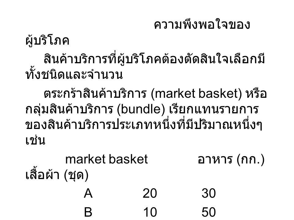 ความพึงพอใจของ ผู้บริโภค สินค้าบริการที่ผู้บริโภคต้องตัดสินใจเลือกมี ทั้งชนิดและจำนวน ตระกร้าสินค้าบริการ (market basket) หรือ กลุ่มสินค้าบริการ (bundle) เรียกแทนรายการ ของสินค้าบริการประเภทหนึ่งที่มีปริมาณหนึ่งๆ เช่น market basket อาหาร ( กก.) เสื้อผ้า ( ชุด ) A2030 B1050 C4020 D3040