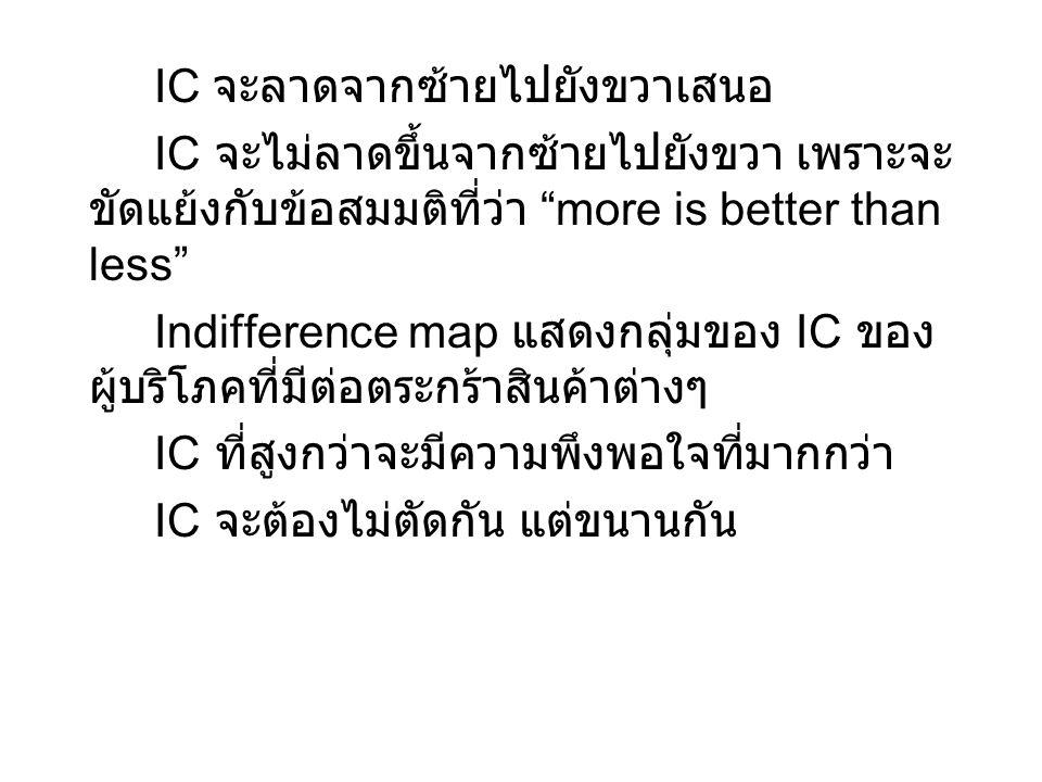 "IC จะลาดจากซ้ายไปยังขวาเสนอ IC จะไม่ลาดขึ้นจากซ้ายไปยังขวา เพราะจะ ขัดแย้งกับข้อสมมติที่ว่า ""more is better than less"" Indifference map แสดงกลุ่มของ I"