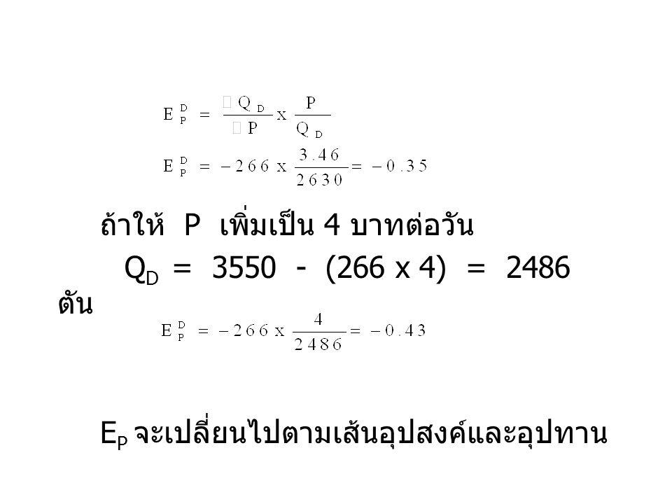 ถ้าให้ P เพิ่มเป็น 4 บาทต่อวัน Q D = 3550 - (266 x 4) = 2486 ตัน E P จะเปลี่ยนไปตามเส้นอุปสงค์และอุปทาน