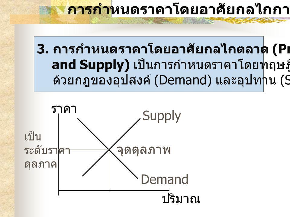 การกำหนดราคาโดยอาศัยกลไกการตลาด 3. การกำหนดราคาโดยอาศัยกลไกตลาด (Price Base on Demand and Supply) เป็นการกำหนดราคาโดยทฤษฎีเศรษฐศาสตร์ ที่ว่า ด้วยกฎของ