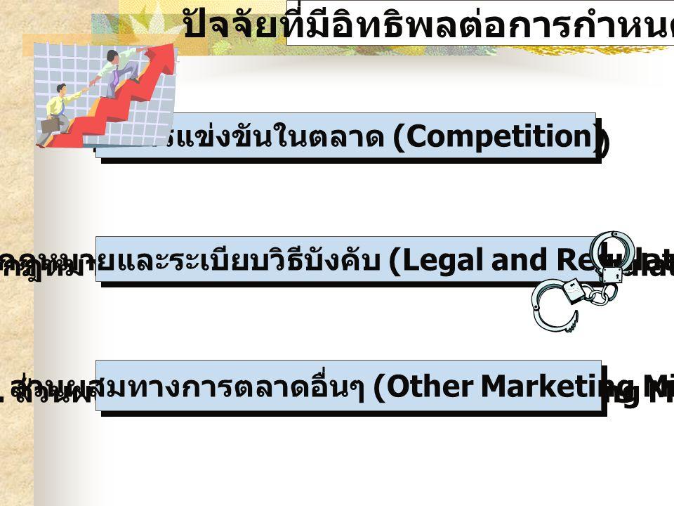 ปัจจัยที่มีอิทธิพลต่อการกำหนดราคา 2. การแข่งขันในตลาด (Competition) 3. กฎหมายและระเบียบวิธีบังคับ (Legal and Regulatory) 4. ส่วนผสมทางการตลาดอื่นๆ (Ot