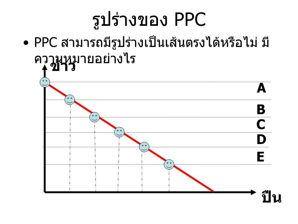 รูปร่างของ PPC PPC สามารถมีรูปร่างเป็นเส้นตรงได้หรือไม่ มี ความหมายอย่างไร A B C D E ข้าว ปืน