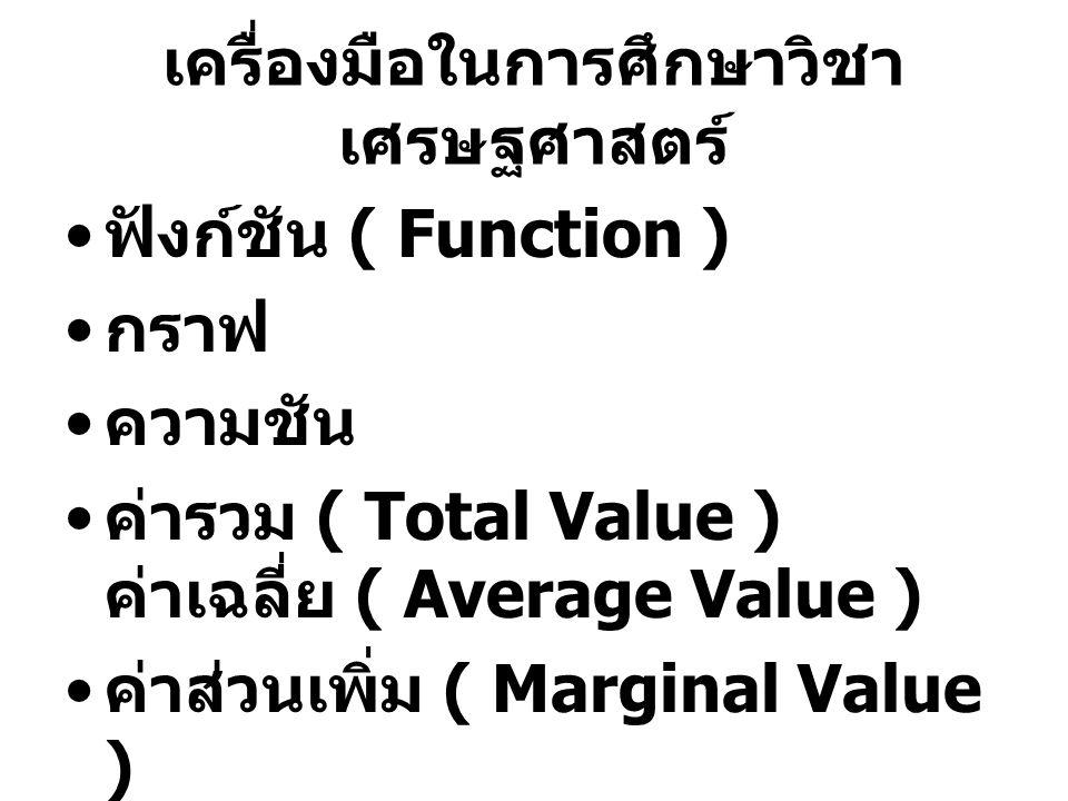 เครื่องมือในการศึกษาวิชา เศรษฐศาสตร์ ฟังก์ชัน ( Function ) กราฟ ความชัน ค่ารวม ( Total Value ) ค่าเฉลี่ย ( Average Value ) ค่าส่วนเพิ่ม ( Marginal Value )