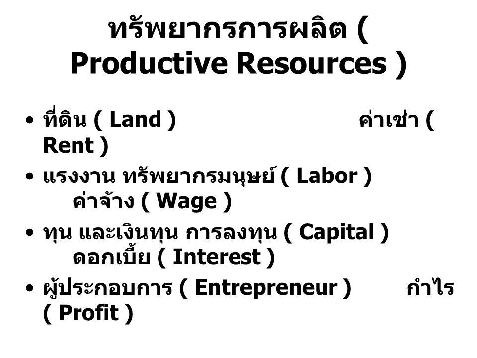 ทรัพยากรการผลิต ( Productive Resources ) ที่ดิน ( Land ) ค่าเช่า ( Rent ) แรงงาน ทรัพยากรมนุษย์ ( Labor ) ค่าจ้าง ( Wage ) ทุน และเงินทุน การลงทุน ( Capital ) ดอกเบี้ย ( Interest ) ผู้ประกอบการ ( Entrepreneur ) กำไร ( Profit )