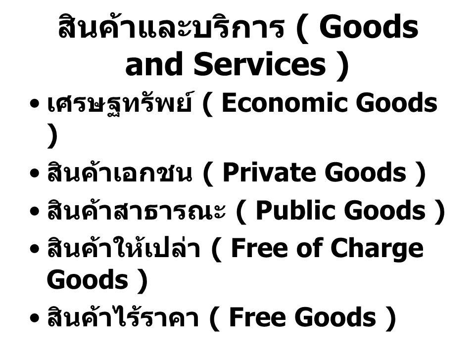 ความสำคัญของวิชา เศรษฐศาสตร์ การแบ่งประเภท และความสัมพันธ์กับวิชาอื่น เศรษฐศาสตร์จุลภาค ( Microeconomics ) และเศรษฐศาสตร์ หมภาค ( Macroeconomics ) เศรษฐศาสตร์วิเคราะห์ ( Positive Economics ) และเศรษฐศาสตร์ นโยบาย ( Normative Economics ) ความสัมพันธ์กับวิชา นิติศาสตร์ รัฐศาสตร์ จริยศาสตร์