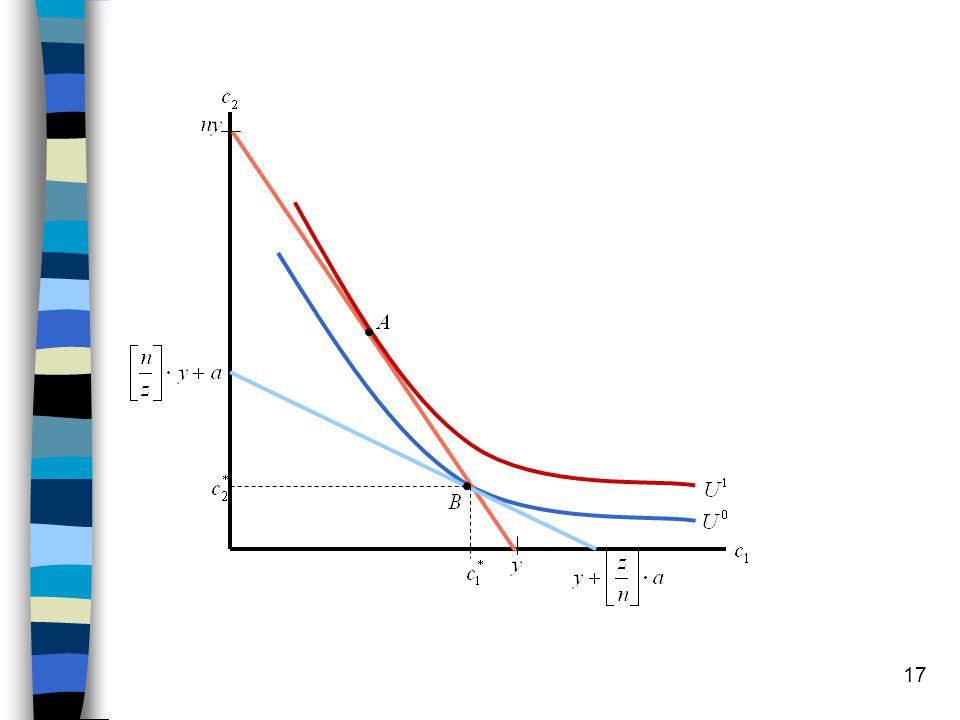 16 โดย feasible set จะมีสมการคือ จาก stationary allocation และ growing population ได้