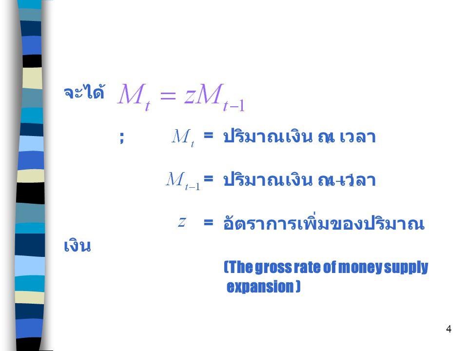 4 จะได้ ; = ปริมาณเงิน ณ เวลา = ปริมาณเงิน ณ เวลา = อัตราการเพิ่มของปริมาณ เงิน (The gross rate of money supply expansion )