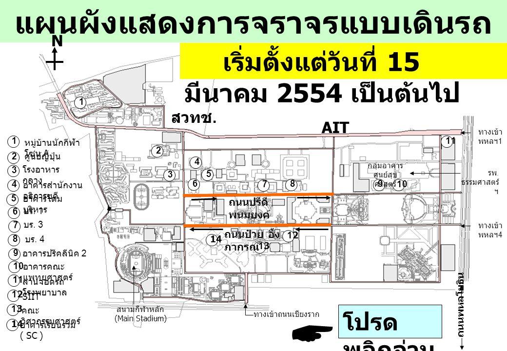 แผนผังแสดงการจราจรแบบเดินรถ ทางเดียว N รพ. ธรรมศาสตร์ ฯ ทางเข้า พหลฯ 1 ทางเข้า พหลฯ 4 ทางเข้าถนนเชียงราก 2 3 4 5 6 7 89 10 ถนนพหลโยธิน สนามกีฬาหลัก (M