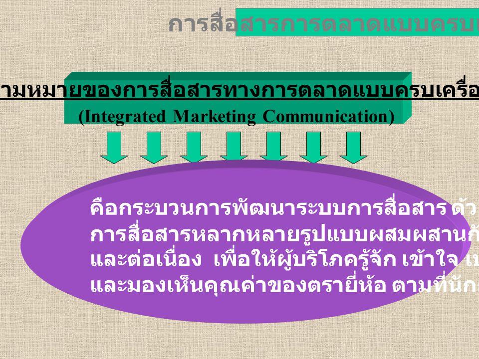 ลักษณะสำคัญของ IMC 1.IMC เป็นกระบวนการ (Process) 2.