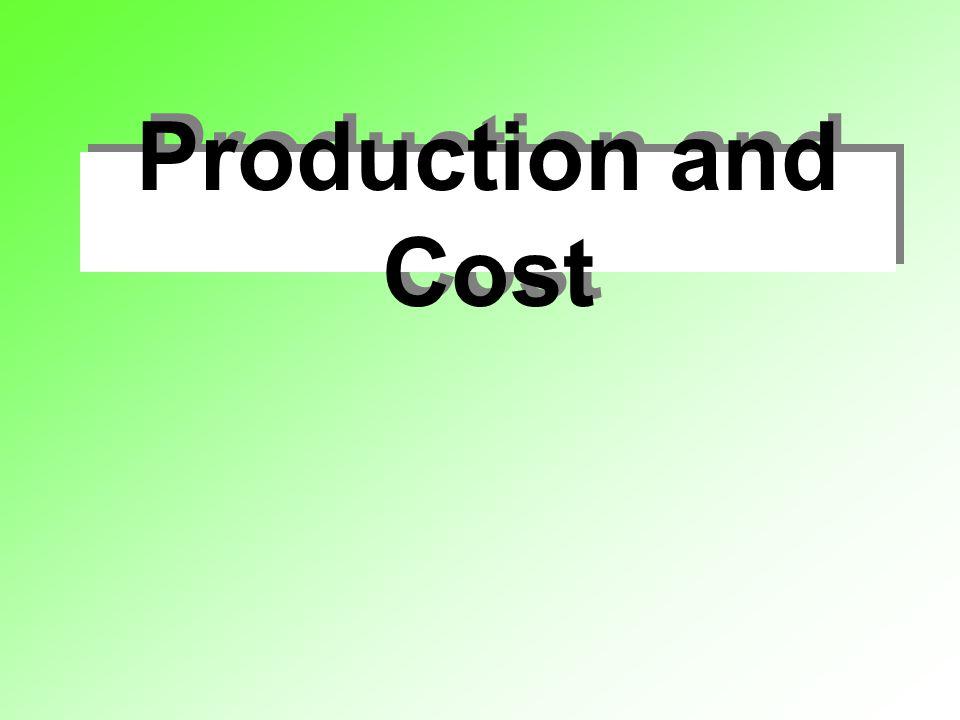 Production Process กระบวนการผลิต ( Production Process) : กระบวนการเปลี่ยนแปลง สภาพของปัจจัยการผลิต ( Inputs ) ให้ เป็นสินค้าและบริการ ( Outputs ) ด้วย เทคโนโลยีที่กำหนดให้ ปัจจัยการ ผลิต กระบวนก ารผลิต ผลผลิ ต