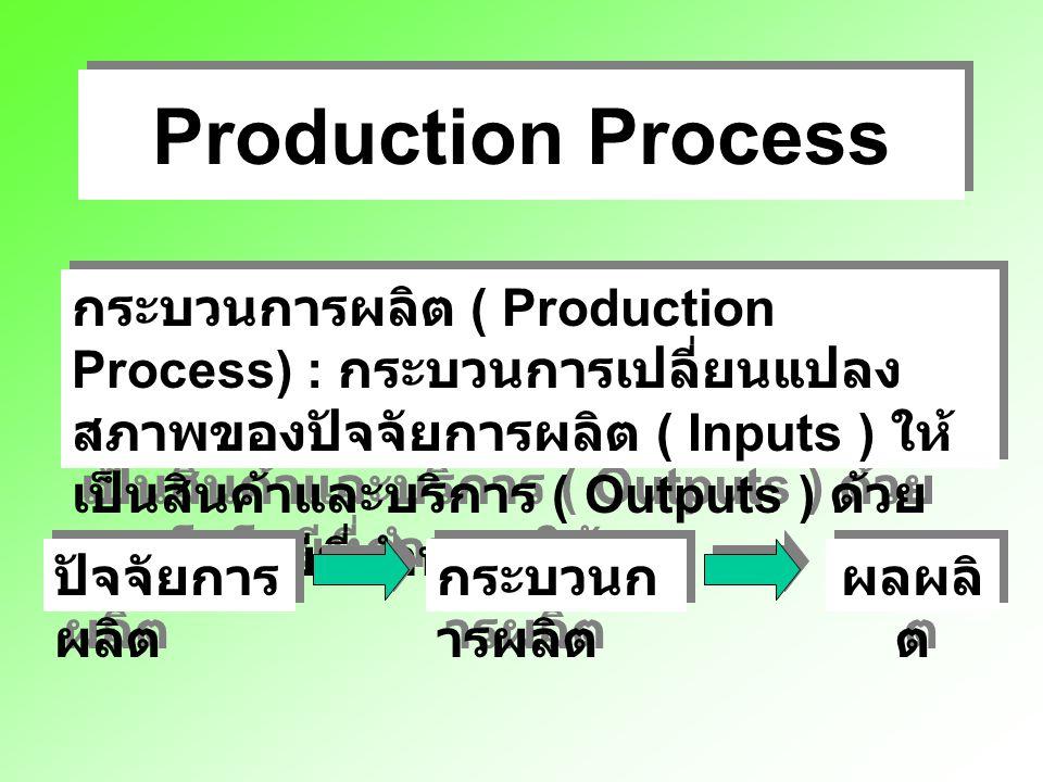 Production Process กระบวนการผลิต ( Production Process) : กระบวนการเปลี่ยนแปลง สภาพของปัจจัยการผลิต ( Inputs ) ให้ เป็นสินค้าและบริการ ( Outputs ) ด้วย