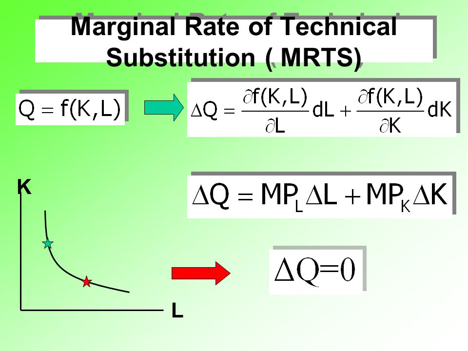 Marginal Rate of Technical Substitution ( MRTS) K L