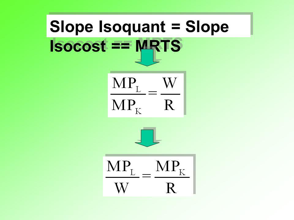 Slope Isoquant = Slope Isocost == MRTS