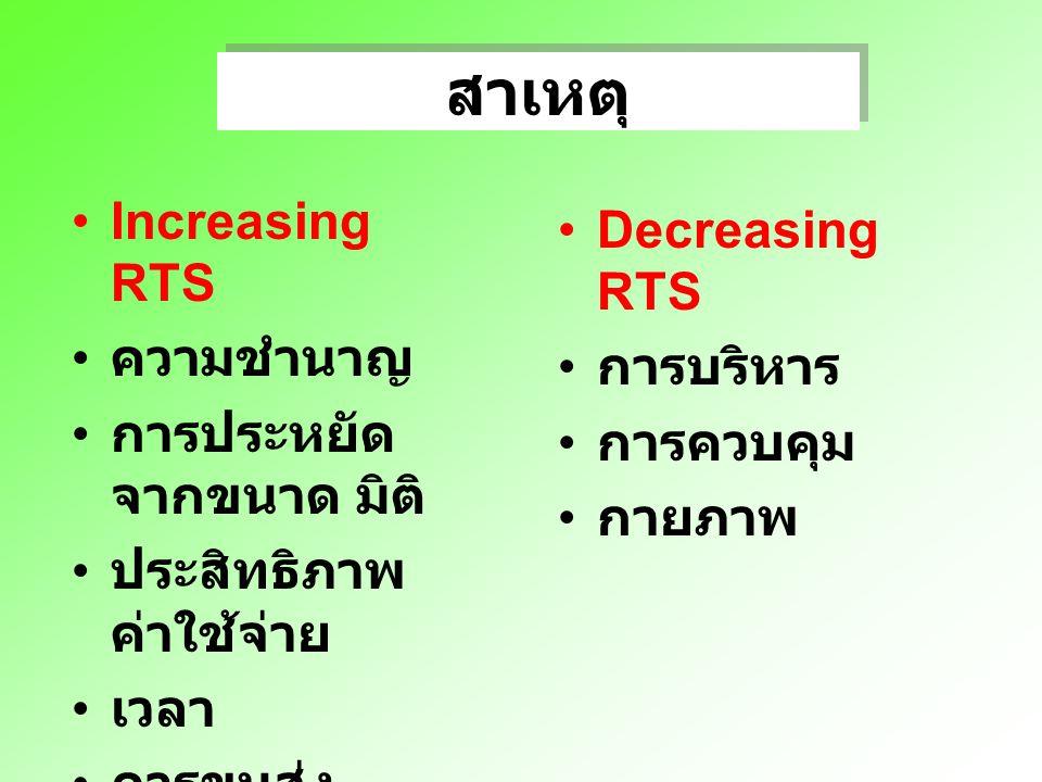 สาเหตุ Increasing RTS ความชำนาญ การประหยัด จากขนาด มิติ ประสิทธิภาพ ค่าใช้จ่าย เวลา การขนส่ง กำลังการผลิต สูงสุด Decreasing RTS การบริหาร การควบคุม กา