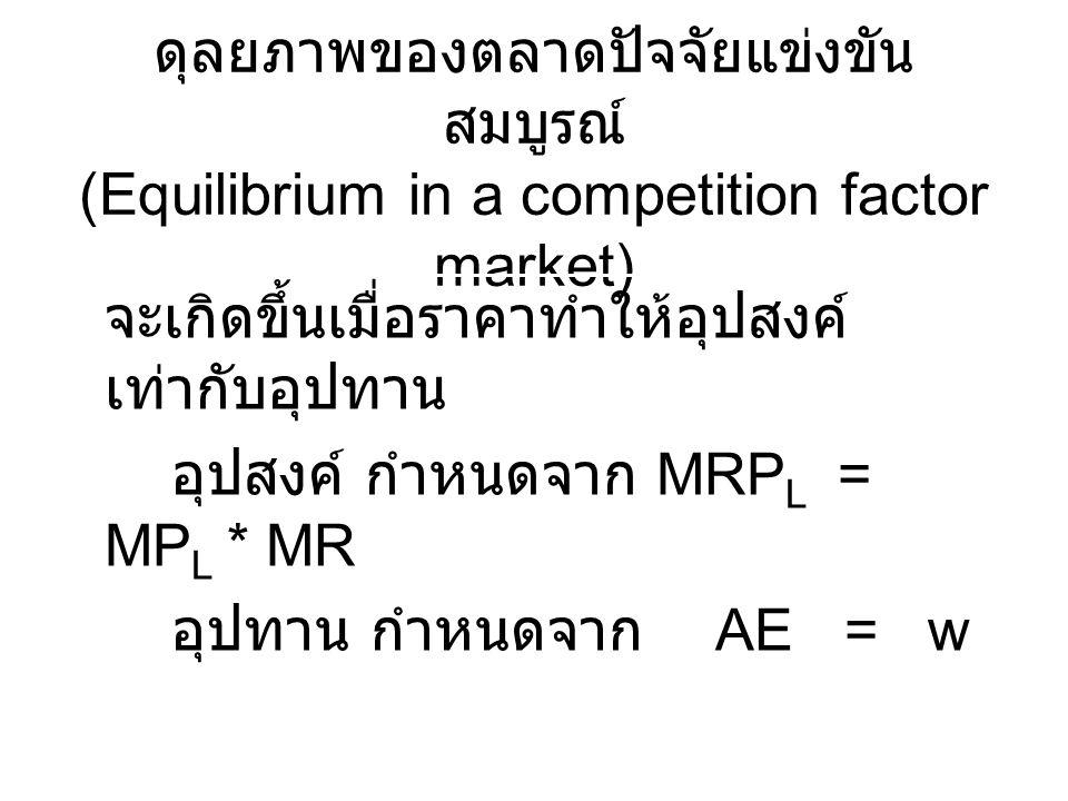 ดุลยภาพของตลาดปัจจัยแข่งขัน สมบูรณ์ (Equilibrium in a competition factor market) จะเกิดขึ้นเมื่อราคาทำให้อุปสงค์ เท่ากับอุปทาน อุปสงค์ กำหนดจาก MRP L