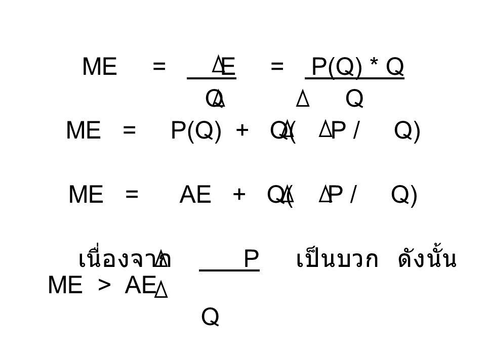 ME = E = P(Q) * Q Q Q ME = P(Q) + Q( P / Q) ME = AE + Q( P / Q) เนื่องจาก P เป็นบวก ดังนั้น ME > AE Q