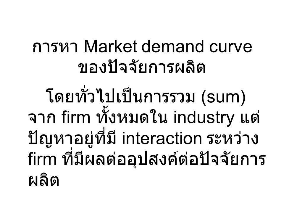 การหา Market demand curve ของปัจจัยการผลิต โดยทั่วไปเป็นการรวม (sum) จาก firm ทั้งหมดใน industry แต่ ปัญหาอยู่ที่มี interaction ระหว่าง firm ที่มีผลต่ออุปสงค์ต่อปัจจัยการ ผลิต