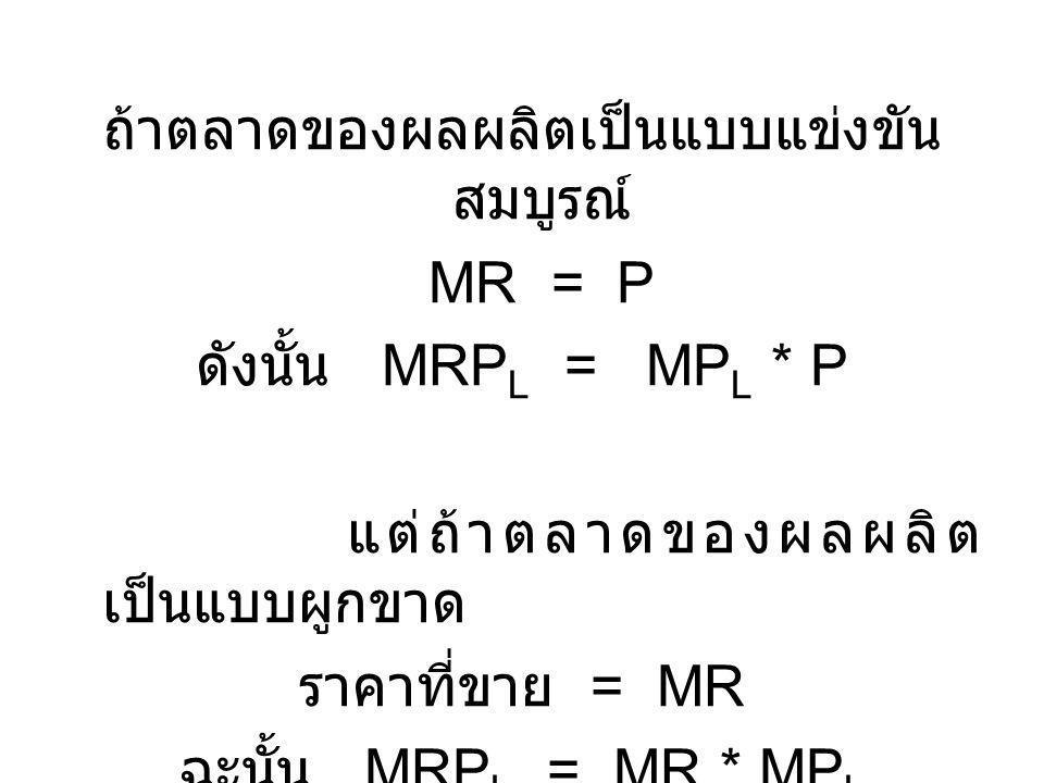 ถ้าตลาดของผลผลิตเป็นแบบแข่งขัน สมบูรณ์ MR = P ดังนั้น MRP L = MP L * P แต่ถ้าตลาดของผลผลิต เป็นแบบผูกขาด ราคาที่ขาย = MR ฉะนั้น MRP L = MR * MP L