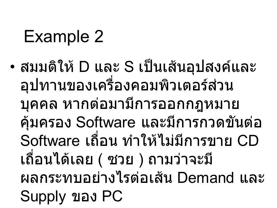 Example 2 สมมติให้ D และ S เป็นเส้นอุปสงค์และ อุปทานของเครื่องคอมพิวเตอร์ส่วน บุคคล หากต่อมามีการออกกฎหมาย คุ้มครอง Software และมีการกวดขันต่อ Softwar