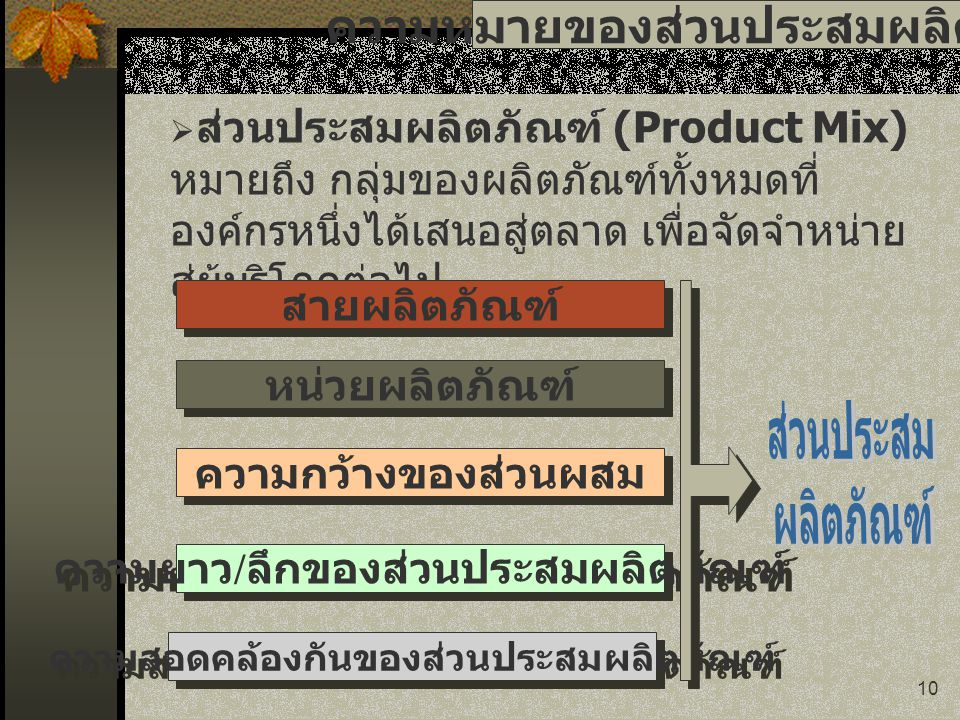 10 ความหมายของส่วนประสมผลิตภัณฑ์  ส่วนประสมผลิตภัณฑ์ (Product Mix) หมายถึง กลุ่มของผลิตภัณฑ์ทั้งหมดที่ องค์กรหนึ่งได้เสนอสู่ตลาด เพื่อจัดจำหน่าย สู่ผู้บริโภคต่อไป สายผลิตภัณฑ์ ความกว้างของส่วนผสม ความยาว / ลึกของส่วนประสมผลิตภัณฑ์ ความสอดคล้องกันของส่วนประสมผลิตภัณฑ์ หน่วยผลิตภัณฑ์
