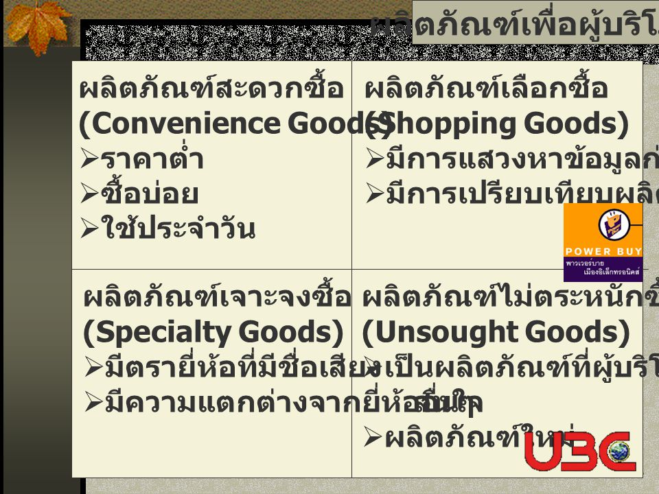 5 ผลิตภัณฑ์เพื่อผู้บริโภค ผลิตภัณฑ์สะดวกซื้อ (Convenience Goods)  ราคาต่ำ  ซื้อบ่อย  ใช้ประจำวัน ผลิตภัณฑ์เลือกซื้อ (Shopping Goods)  มีการแสวงหาข้อมูลก่อนการซื้อ  มีการเปรียบเทียบผลิตภัณฑ์ ผลิตภัณฑ์เจาะจงซื้อ (Specialty Goods)  มีตรายี่ห้อที่มีชื่อเสียง  มีความแตกต่างจากยี่ห้ออื่นๆ ผลิตภัณฑ์ไม่ตระหนักซื้อ (Unsought Goods)  เป็นผลิตภัณฑ์ที่ผู้บริโภคไม่ค่อย สนใจ  ผลิตภัณฑ์ใหม่