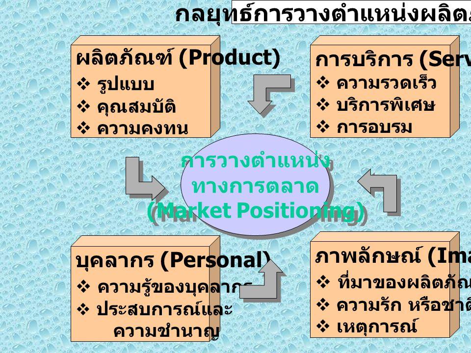 10 กลยุทธ์การวางตำแหน่งผลิตภัณฑ์ การวางตำแหน่ง ทางการตลาด (Market Positioning) การวางตำแหน่ง ทางการตลาด (Market Positioning) ผลิตภัณฑ์ (Product)  รูปแบบ  คุณสมบัติ  ความคงทน การบริการ (Service)  ความรวดเร็ว  บริการพิเศษ  การอบรม บุคลากร (Personal)  ความรู้ของบุคลากร  ประสบการณ์และ ความชำนาญ ภาพลักษณ์ (Image)  ที่มาของผลิตภัณฑ์  ความรัก หรือชาตินิยม  เหตุการณ์
