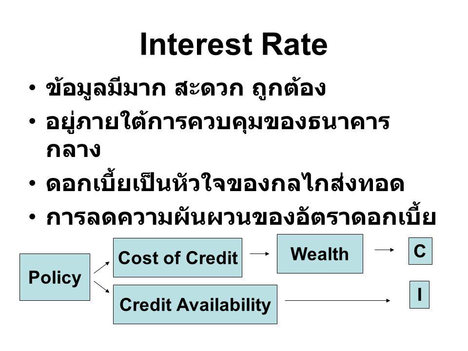 Interest Rate ข้อมูลมีมาก สะดวก ถูกต้อง อยู่ภายใต้การควบคุมของธนาคาร กลาง ดอกเบี้ยเป็นหัวใจของกลไกส่งทอด การลดความผันผวนของอัตราดอกเบี้ย Policy Cost o