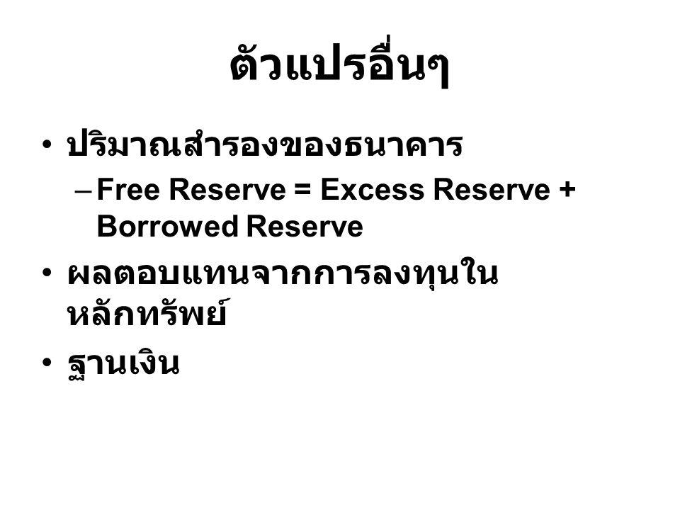 ตัวแปรอื่นๆ ปริมาณสำรองของธนาคาร –Free Reserve = Excess Reserve + Borrowed Reserve ผลตอบแทนจากการลงทุนใน หลักทรัพย์ ฐานเงิน