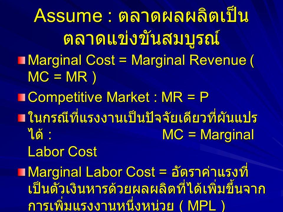 Assume : ตลาดผลผลิตเป็น ตลาดแข่งขันสมบูรณ์ Marginal Cost = Marginal Revenue ( MC = MR ) Competitive Market : MR = P ในกรณีที่แรงงานเป็นปัจจัยเดียวที่ผ
