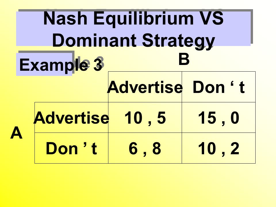 Nash Equilibrium VS Dominant Strategy AdvertiseDon ' t Advertise10, 515, 0 Don ' t6, 810, 2 B A Example 3
