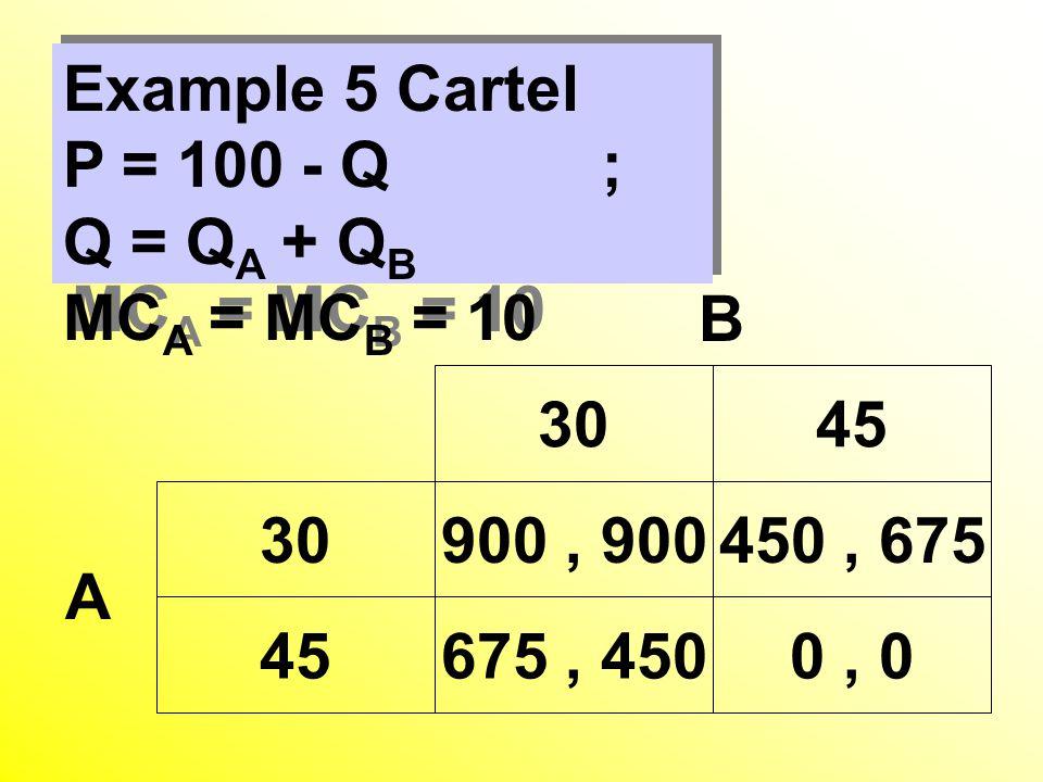 Example 5 Cartel P = 100 - Q ; Q = Q A + Q B MC A = MC B = 10 Example 5 Cartel P = 100 - Q ; Q = Q A + Q B MC A = MC B = 10 3045 30900, 900450, 675 45