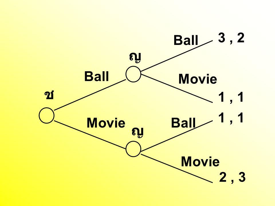 ช ญ ญ Ball Movie 3, 2 1, 1 2, 3