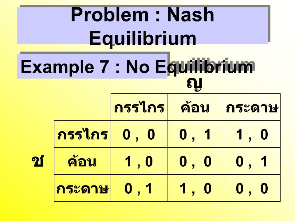 Problem : Nash Equilibrium Example 7 : No Equilibrium ญ ช กรรไกร ค้อนกระดาษ 0, 00, 11, 0 ค้อน 0, 10, 01, 0 กระดาษ 1, 00, 10, 0