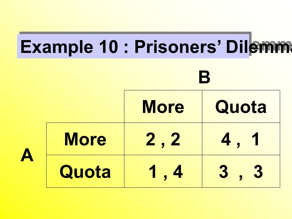 MoreQuota More2, 24, 1 Quota 1, 43, 3 B A Example 10 : Prisoners' Dilemma and Cartel