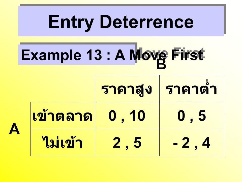 Entry Deterrence Example 13 : A Move First ราคาสูงราคาต่ำ เข้าตลาด 0, 100, 5 ไม่เข้า 2, 5- 2, 4 B A