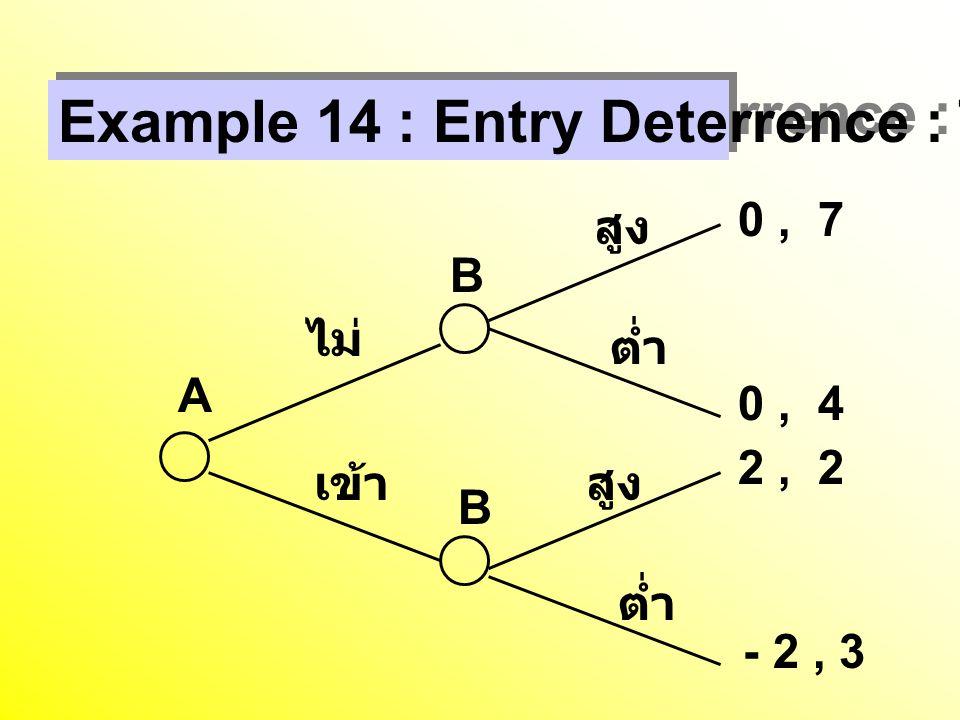 Example 14 : Entry Deterrence : Threat A B B ไม่ สูง เข้า ต่ำ 0, 7 2, 2 0, 4 - 2, 3