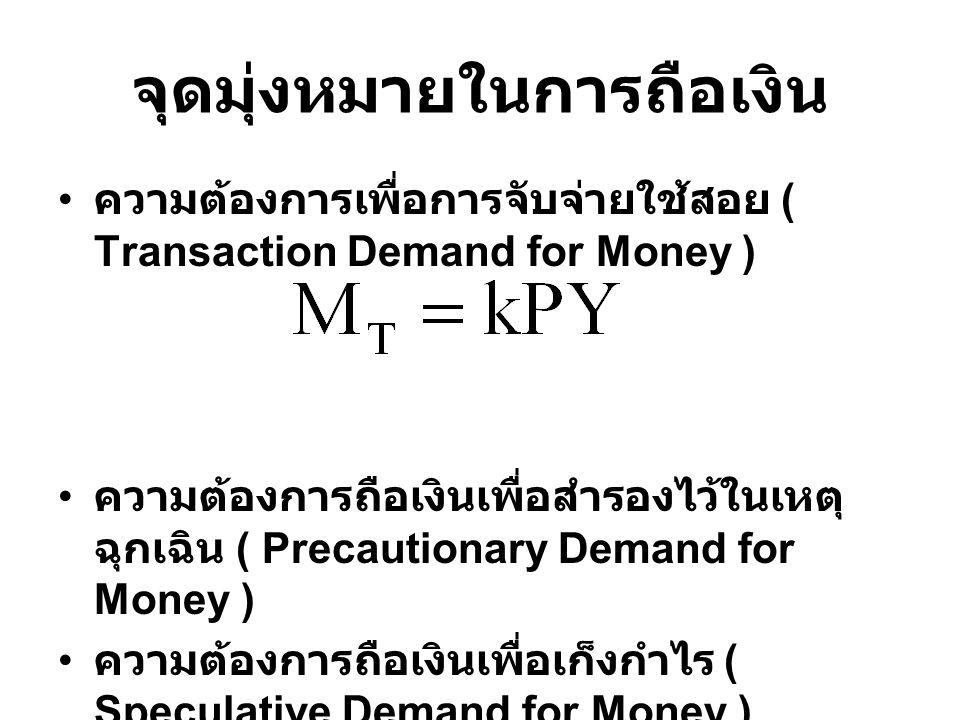 จุดมุ่งหมายในการถือเงิน ความต้องการเพื่อการจับจ่ายใช้สอย ( Transaction Demand for Money ) ความต้องการถือเงินเพื่อสำรองไว้ในเหตุ ฉุกเฉิน ( Precautionar