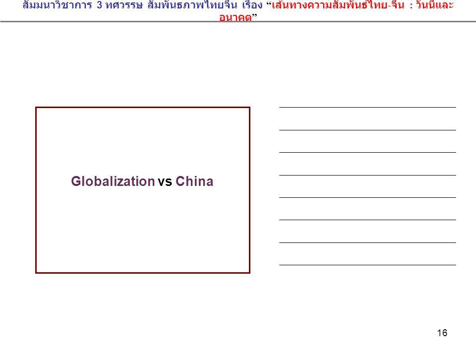 """16 สัมมนาวิชาการ 3 ทศวรรษ สัมพันธภาพไทยจีน เรื่อง """" เส้นทางความสัมพันธ์ไทย - จีน : วันนี้และ อนาคต """" Globalization vs China"""