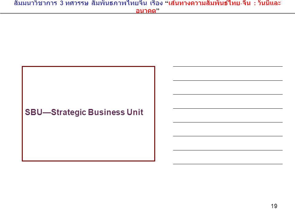 """19 สัมมนาวิชาการ 3 ทศวรรษ สัมพันธภาพไทยจีน เรื่อง """" เส้นทางความสัมพันธ์ไทย - จีน : วันนี้และ อนาคต """" SBU—Strategic Business Unit"""