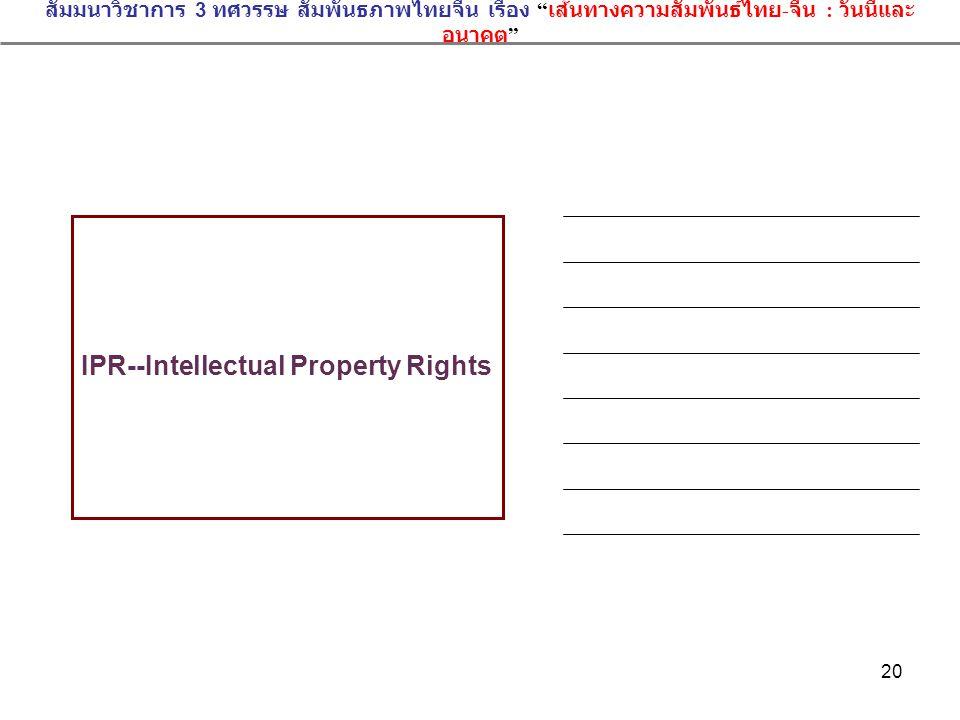 """20 สัมมนาวิชาการ 3 ทศวรรษ สัมพันธภาพไทยจีน เรื่อง """" เส้นทางความสัมพันธ์ไทย - จีน : วันนี้และ อนาคต """" IPR--Intellectual Property Rights"""