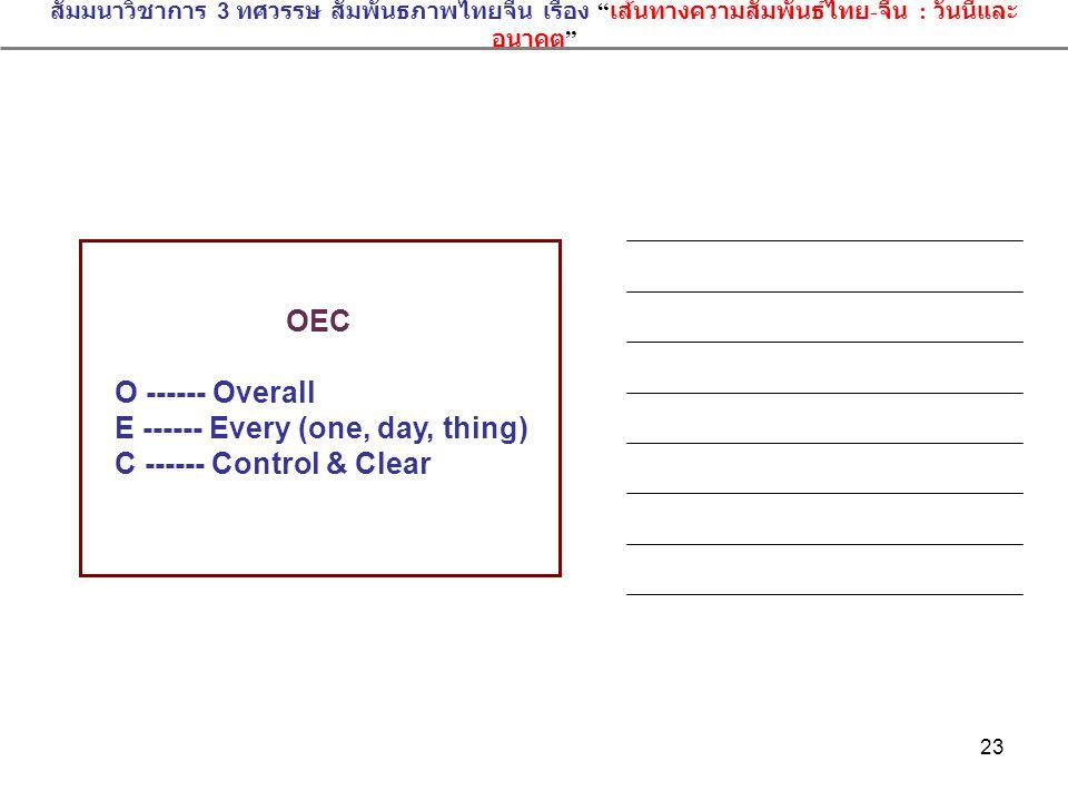 """23 สัมมนาวิชาการ 3 ทศวรรษ สัมพันธภาพไทยจีน เรื่อง """" เส้นทางความสัมพันธ์ไทย - จีน : วันนี้และ อนาคต """" OEC O ------ Overall E ------ Every (one, day, th"""
