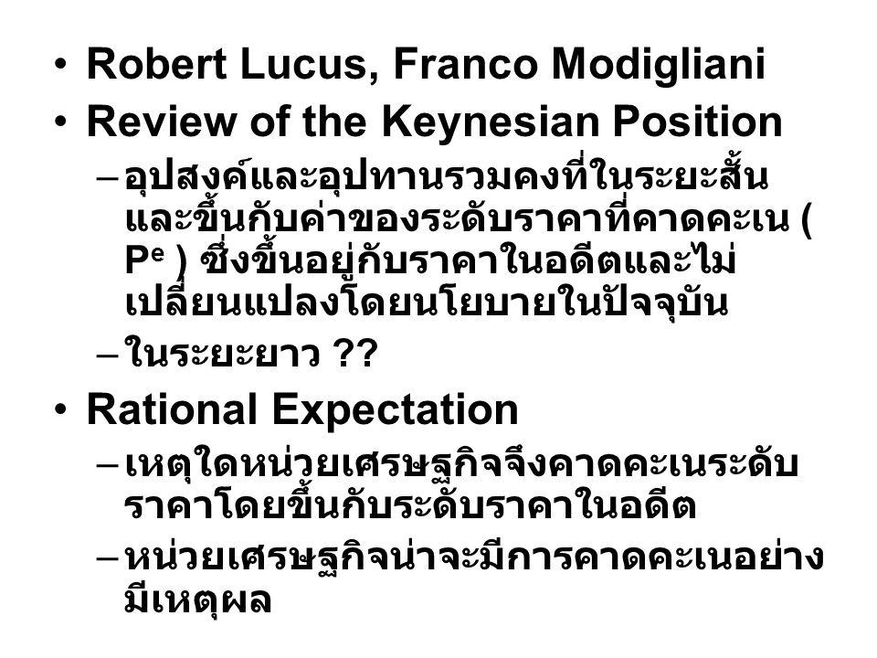 Robert Lucus, Franco Modigliani Review of the Keynesian Position – อุปสงค์และอุปทานรวมคงที่ในระยะสั้น และขึ้นกับค่าของระดับราคาที่คาดคะเน ( P e ) ซึ่ง